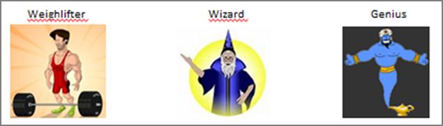 weighlifter wizard