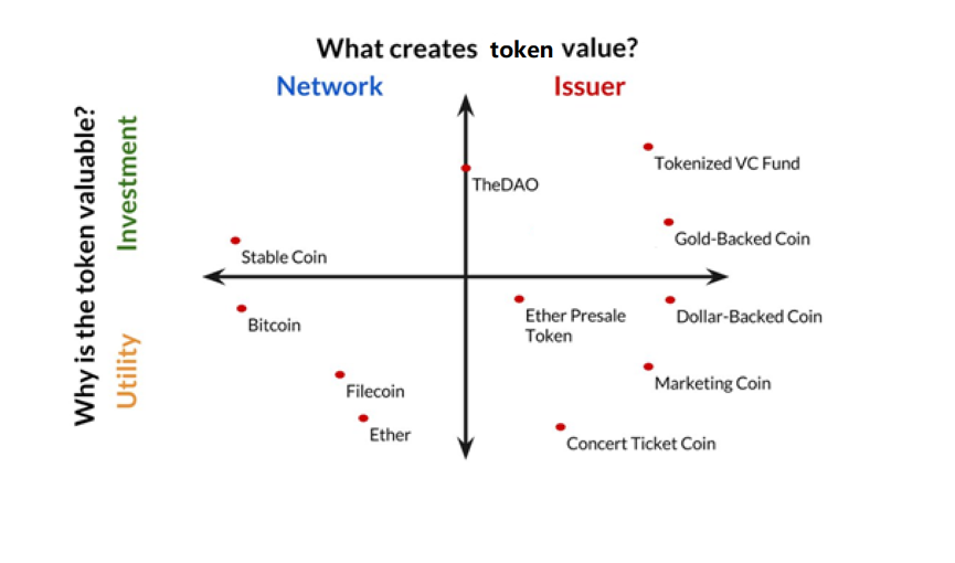 blockchain chart2