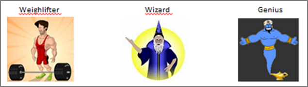 weighlifter wizard
