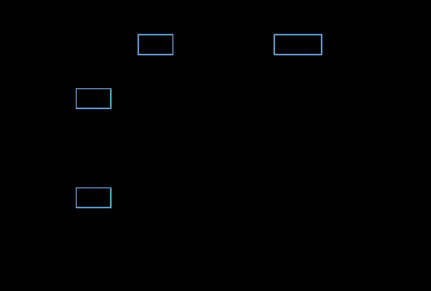 blockchain chart1